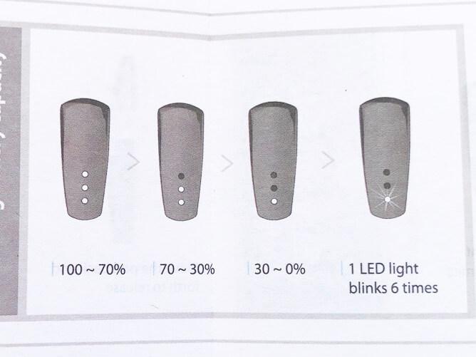 ミニフィット充電残量 説明書